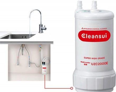 Đại lý thiết bị máy lọc nước Mitsubishi Cleansui tại quận 1, 2, 3, 4, 5 TPHCM chính hãng